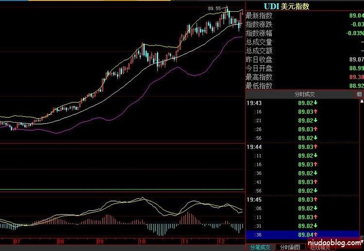 人民币进入加速贬值周期或影响资产价格的稳定 - 桑东亮 - 走在曲线的前面