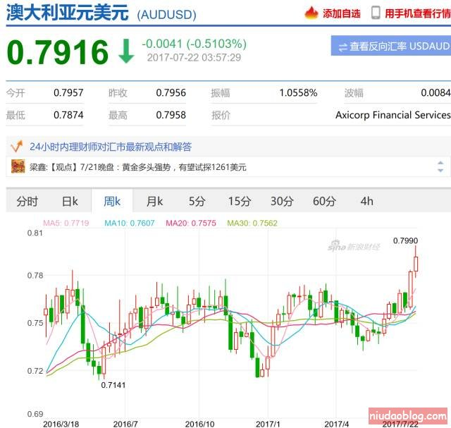 """如松:瞄向未来的投资""""红利"""" - niudaoblog.com"""