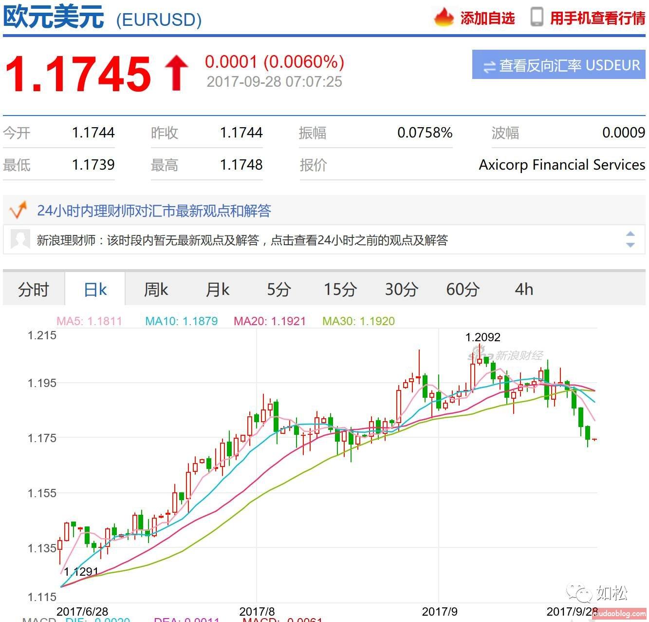 如松:虎扑通胀一夜来 - niudaoblog.com