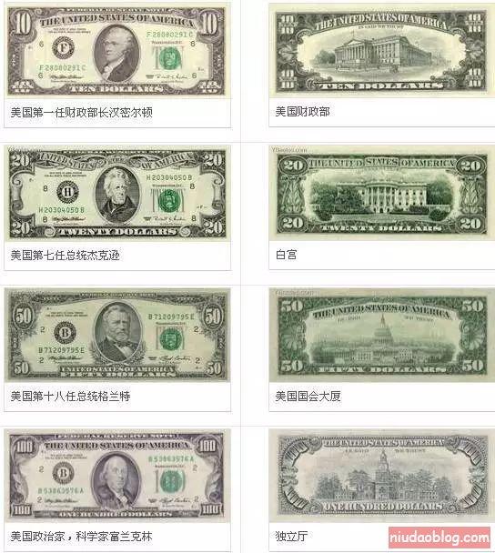 时寒冰:信用的力量――旧版美元引出的话题